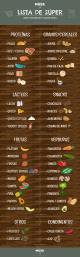 Infografía: Lista de Supermercado básica para una buena nutrición