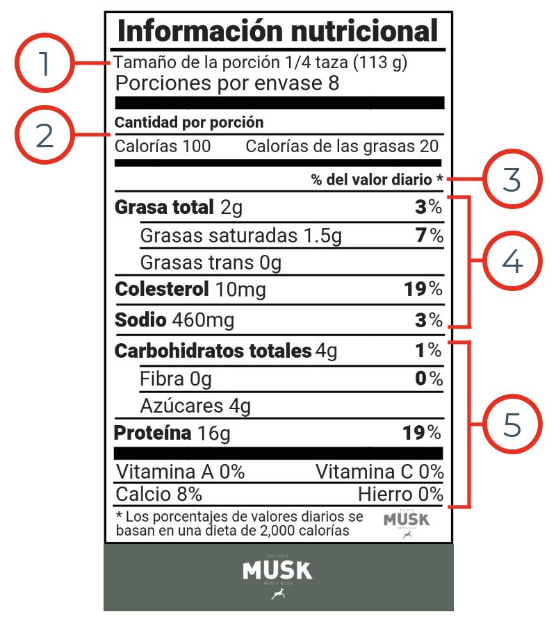 Cómo leer una etiqueta de información nutricional | Musk Men's Blog